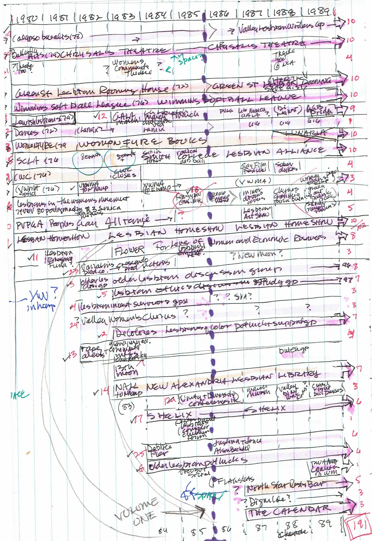 80s timeline_edited-1
